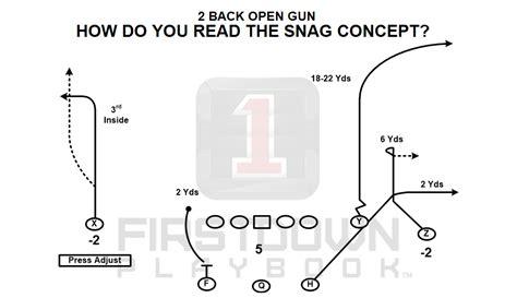 how do you read a how do you read the snag concept firstdown playbook