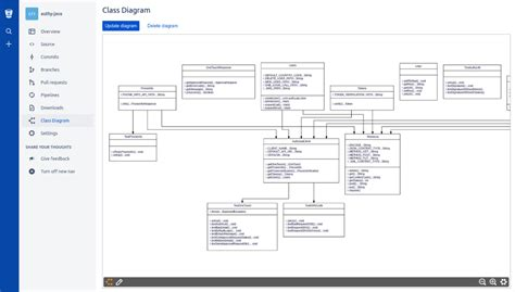 create class diagrams generate class diagrams on bitbucket cloud with lucidchart