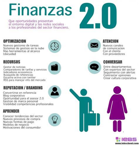 conceptos de finanzas ii qu 233 es un analista financiero y sus principales salidas