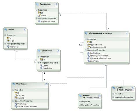 pattern json schema json schema designer phpsourcecode net