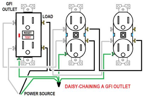 wiring a gfci outlet chain diagram wiring diagram