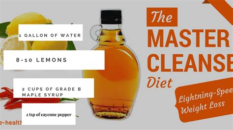Master Cleanse Lemonade Water Detox Diet by Master Cleanse Recipe Gallon