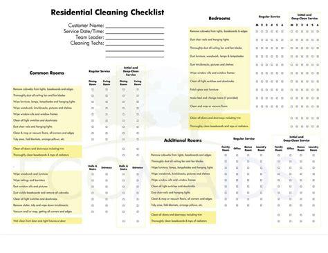 kitchen kitchen remodeling checklist kitchen and bathroom