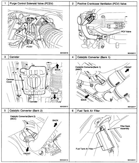 2005 kia sedona engine diagram best site wiring harness