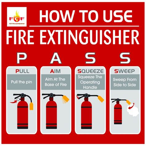 your ultimate guide to portable fire extinguishers in