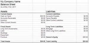 Llc Balance Sheet Template by Sle Balance Sheet