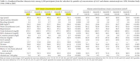 hemoglobin 1 ac results graph diabetes inc normal range for a1c and eag diabetes inc