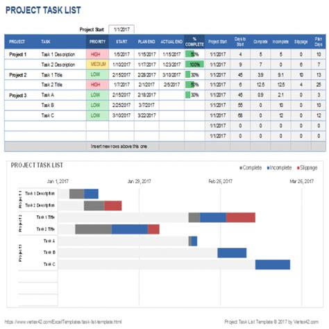 sharepoint task list template microsoft project task list task list templates