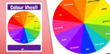 color wheel with names tertiary colour wheel poster with colour names tertiary