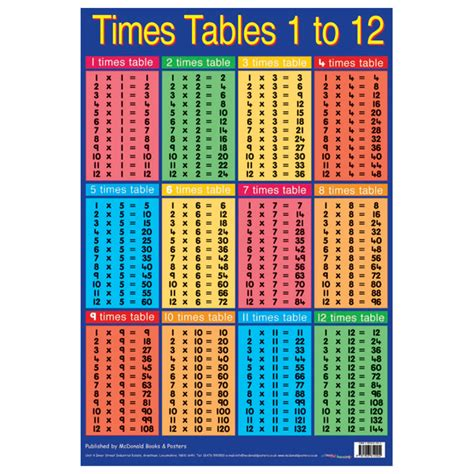 mr barr s knowledge times tables