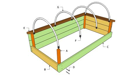 Raised Garden Beds Plans by Free Raised Garden Bed Plans Free Outdoor Plans Diy