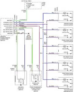 honda accord wiring diagram and electrical system circuit