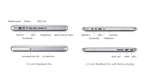 Perbandingan Macbook Pro 13 inci yang mana apple macbook pro vs mbp retina display vs macbook air jagat review