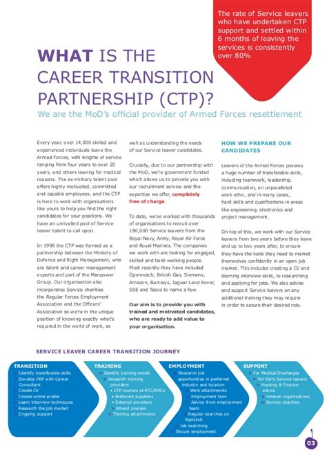 ctp preferred suppliers access the military talent pool ctp employer brochure