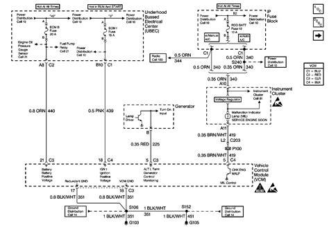 2000 blazer wiring schematics wiring diagram manual