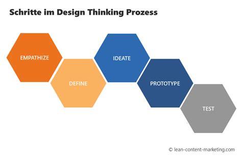 design thinking marketing design thinking im content marketing grundlagen und