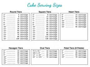 Wedding cake serving size chart car tuning