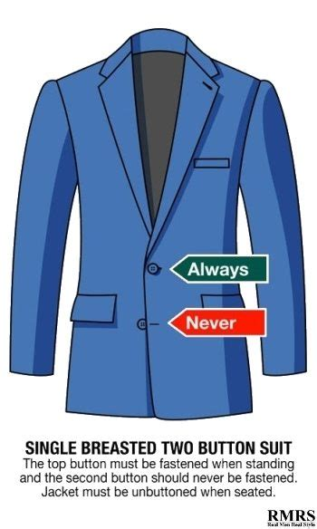Button Jacket suit buttoning for right vs wrong way to
