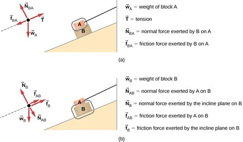 physics incline 5 7 drawing free diagrams physics volume 1
