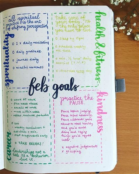 layout for journal intime best 25 goals planner ideas on pinterest