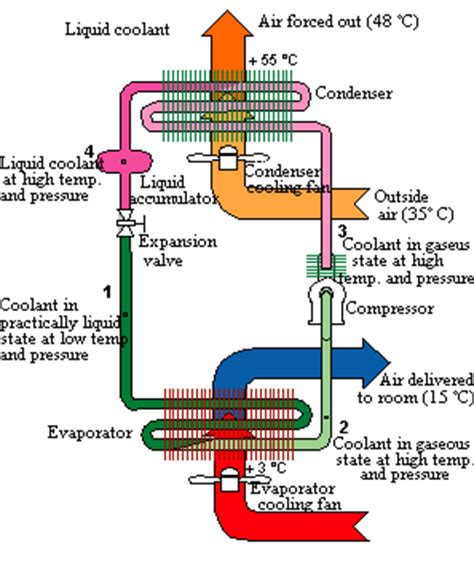 ac capacitor working principle heat engines and refrigerators
