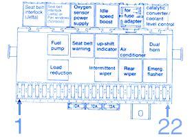 chevy trailblazer  fuse boxblock circuit breaker