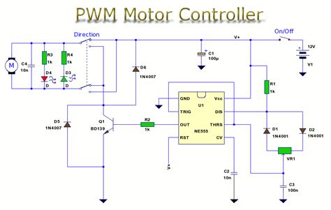 pulse width modulation induction motor motor speed using pwm carspart