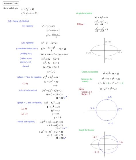 systems of conic sections linear system of conics
