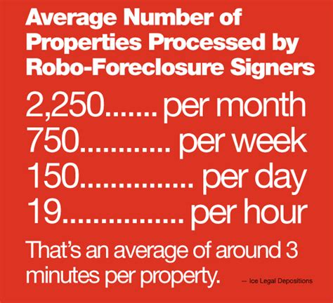 which day is today as per week datahead foreclosure crisis by the numbers