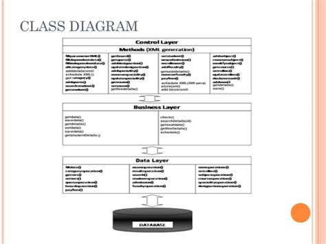 class diagram for student class diagram for student management system choice image