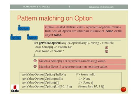 scala pattern matching any scala pattern matching concepts and implementations