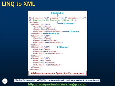 c xml tutorial linq sql server net and c video tutorial part 1 linq to xml