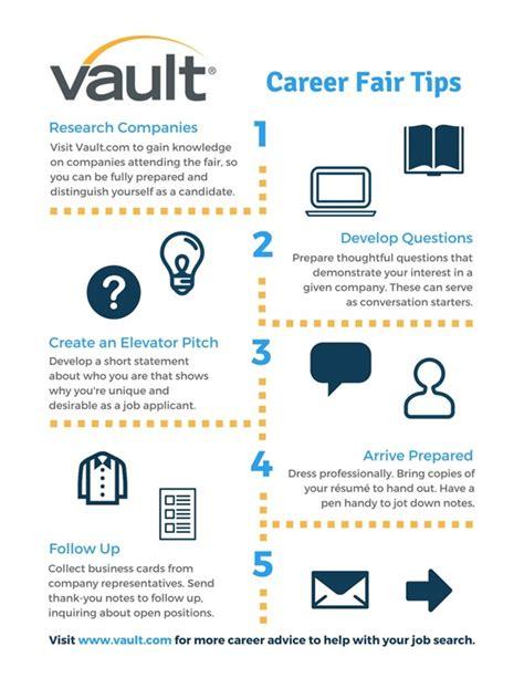 Mba Fair Tips by 5 Tips To Ace A Career Fair Vault Blogs Vault
