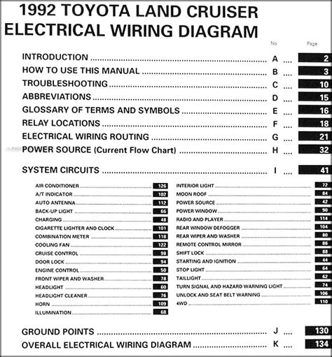 car wiring 1992toyotalandcruiserwd toc toyota land