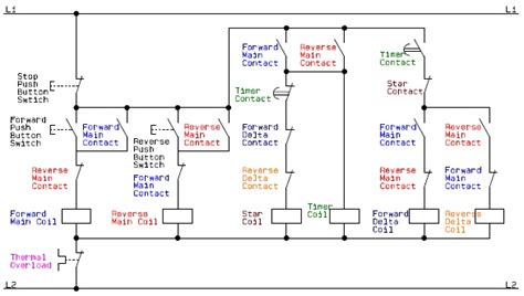 100 wiring diagram fully automatic delta starter