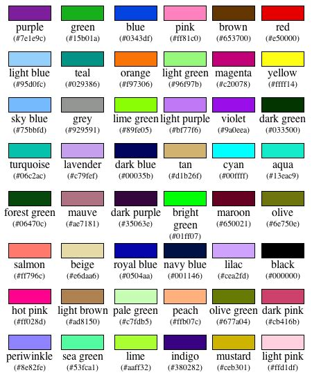 100 unique color names color survey results xkcd