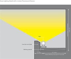 cove lighting architectural lighting magazine lighting