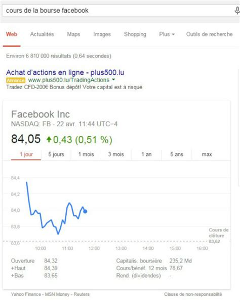 fb google finance 14 trucs et astuces sur la recherche google happy days