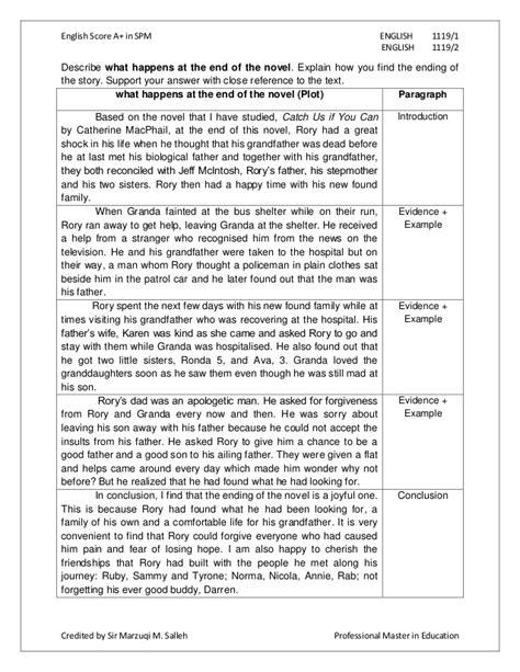 speech spm sle essay essay for spm demaphyanu web fc2