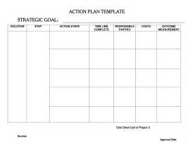 Smart goal action plan template action plan worksheet template