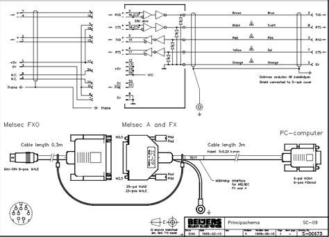 Kabel Data Serial Pc To Serial Plc Omron Membuat Sendiri Kabel Sc 09 Plctutor