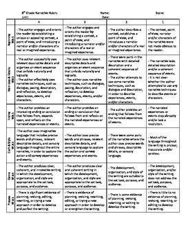 Essay Rubric Grade 8 by Narrative Essay Rubric 6th Grade