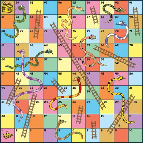 membuat game ular tangga dengan flash download permainan edukatif ular tangga snake and ladder