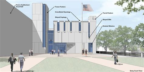 The Citadel Mba Curriculum by Citadel Planning To Build New School Of Business Gt Sc Biz News