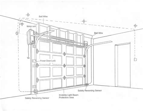 wiring diagram for garage door sensors fridge door diagram