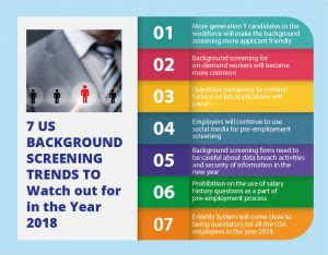 7 Trends To Out For by 7 Us Background Screening Trends To Out For In The