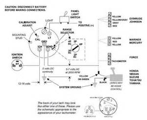 crestliner boat wiring diagram motorcycle review and galleries
