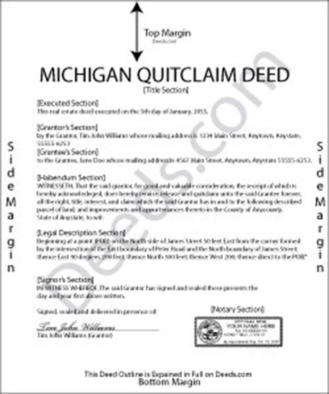 Michigan Quit Claim Deed Forms Deeds Com Quit Claim Deed Template Michigan