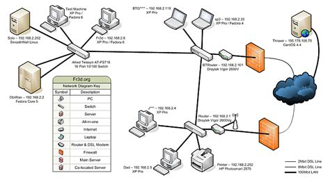 visio infrastructure diagram exle 5 free tools to draw a network diagram smart buyer