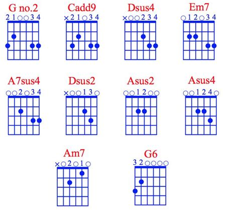 the great strumming pattern video list easy guitar songs pink floyd poison blue rodeo
